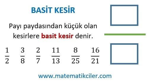 5 Sınıf Kesirler Ve Kesir çeşitleri Konu Anlatımı Matematikcilercom