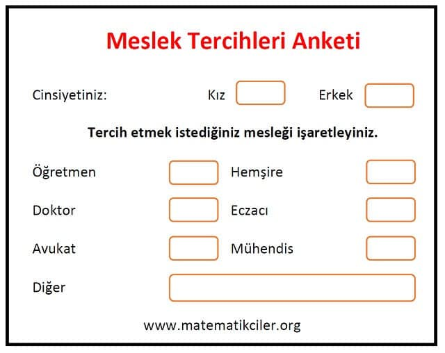 Anket