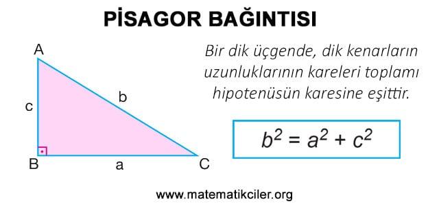 Pisagor Bağıntısı/Teoremi Nedir?