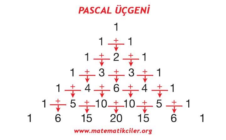 Pascal Üçgeni