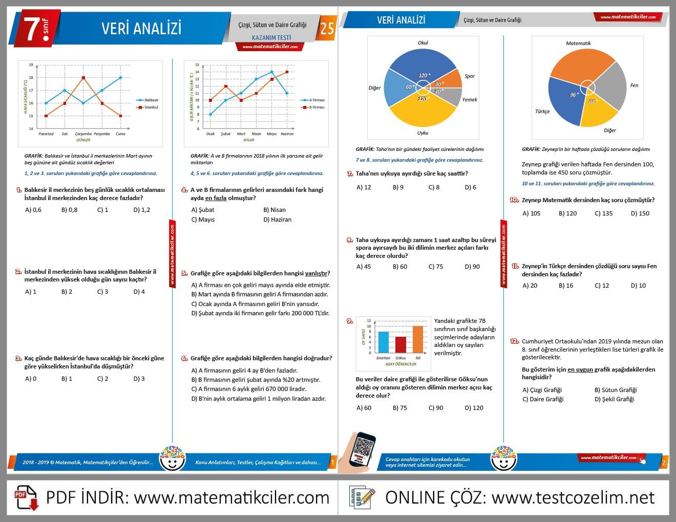 7. Sınıf Grafikler Testi
